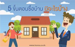 การซื้อบ้าน